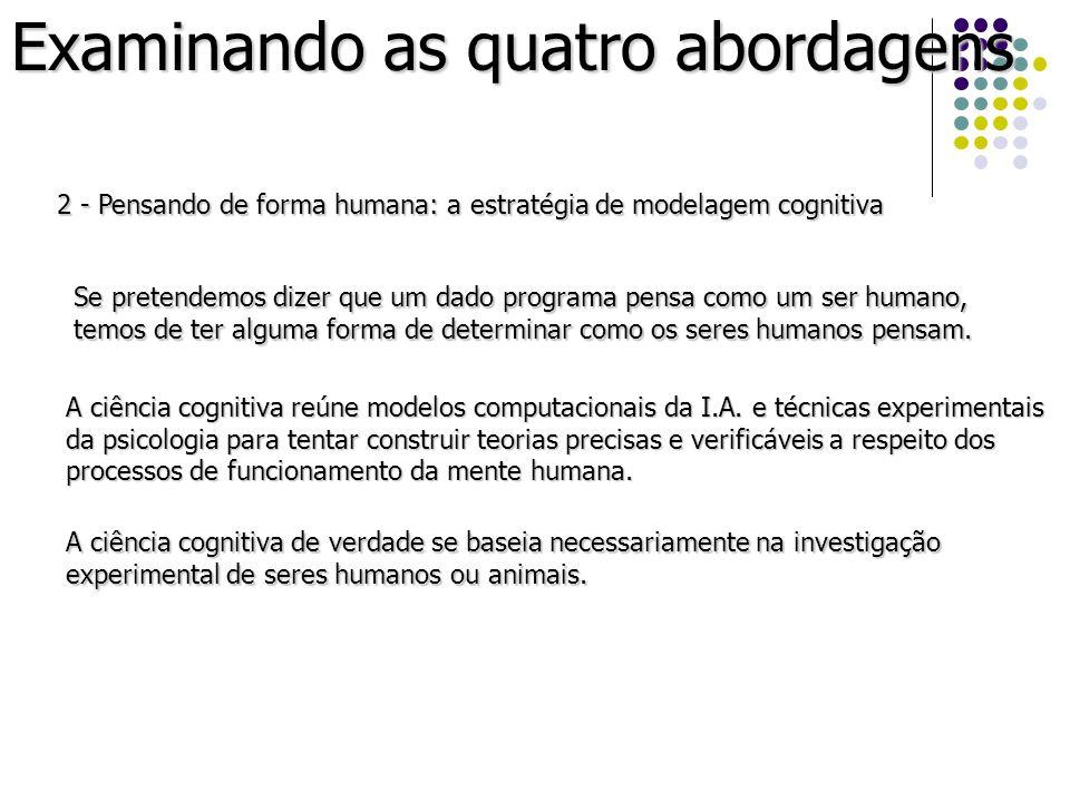 Examinando as quatro abordagens 2 - Pensando de forma humana: a estratégia de modelagem cognitiva Se pretendemos dizer que um dado programa pensa como