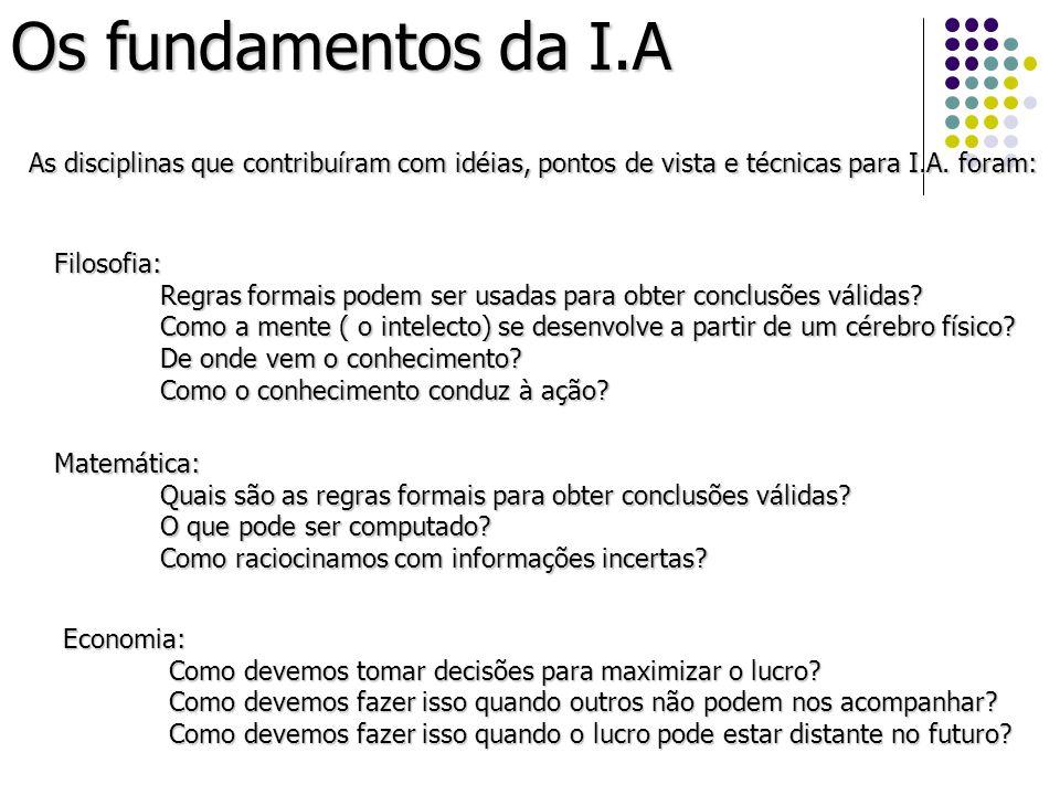 Os fundamentos da I.A As disciplinas que contribuíram com idéias, pontos de vista e técnicas para I.A. foram: Filosofia: Regras formais podem ser usad