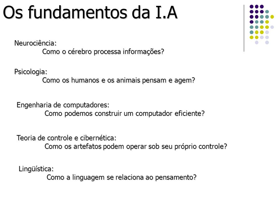 Os fundamentos da I.A Neurociência: Como o cérebro processa informações? Psicologia: Como os humanos e os animais pensam e agem? Engenharia de computa