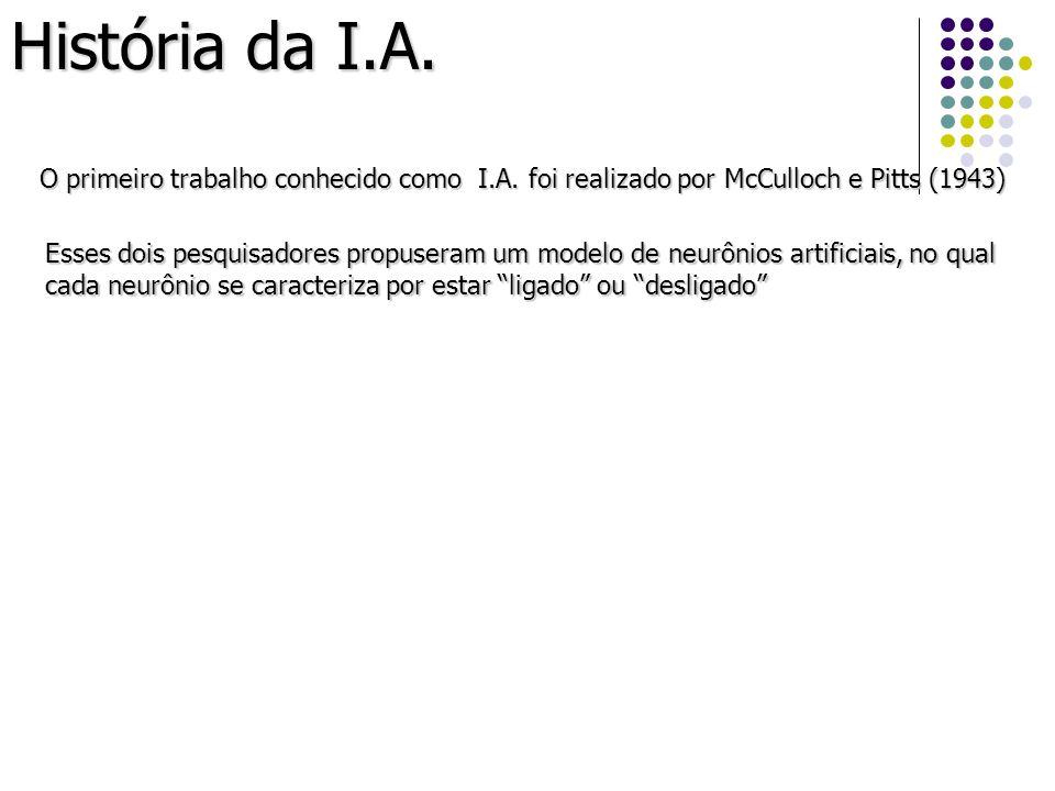 História da I.A. O primeiro trabalho conhecido como I.A. foi realizado por McCulloch e Pitts (1943) Esses dois pesquisadores propuseram um modelo de n