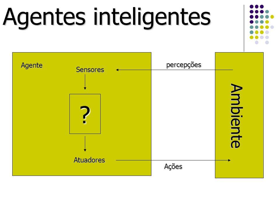 Agentes inteligentes ? Agente Sensores Atuadores Ambiente percepções Ações