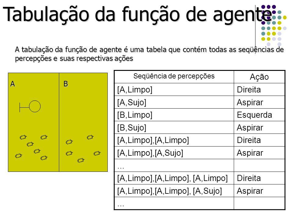 Tabulação da função de agente A tabulação da função de agente é uma tabela que contém todas as seqüências de percepções e suas respectivas ações Seqüê