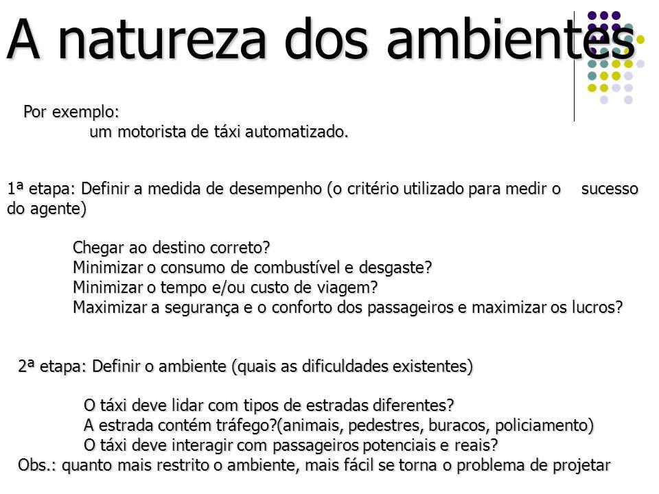 A natureza dos ambientes Por exemplo: um motorista de táxi automatizado. 1ª etapa: Definir a medida de desempenho (o critério utilizado para medir o s