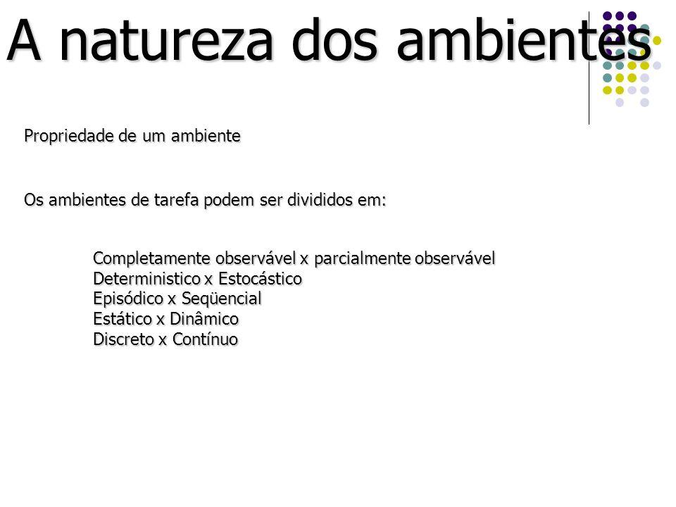 A natureza dos ambientes Propriedade de um ambiente Os ambientes de tarefa podem ser divididos em: Completamente observável x parcialmente observável