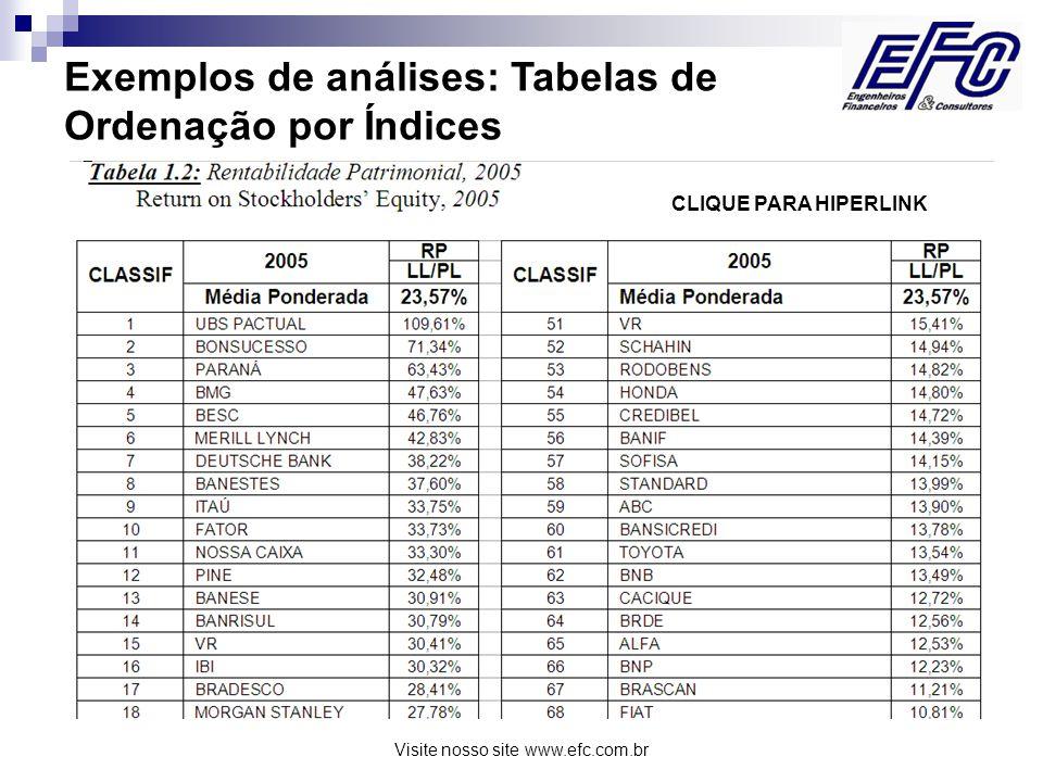 Visite nosso site www.efc.com.br Exemplos de análises: Tabelas de Ordenação por Índices CLIQUE PARA HIPERLINK