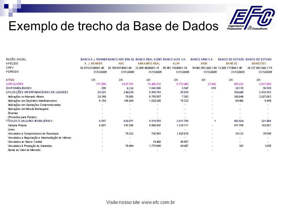 Visite nosso site www.efc.com.br Exemplo de trecho da Base de Dados