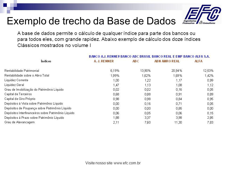 Visite nosso site www.efc.com.br Exemplo de trecho da Base de Dados A base de dados permite o cálculo de qualquer índice para parte dos bancos ou para todos eles, com grande rapidez.