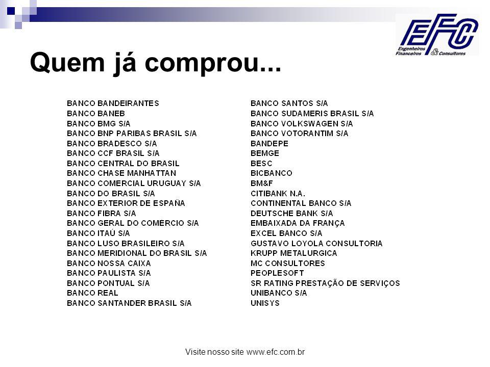 Visite nosso site www.efc.com.br Oferta Duas versões ( Edição 2010) impressa (dados de 2009-2008) e em CD-ROM (dados de 2009-1997).