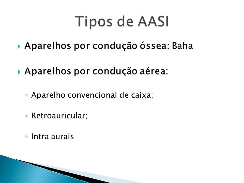  Aparelhos por condução óssea: Baha  Aparelhos por condução aérea: ◦ Aparelho convencional de caixa; ◦ Retroauricular; ◦ Intra aurais