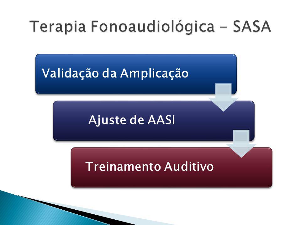 Validação da AmplicaçãoAjuste de AASITreinamento Auditivo