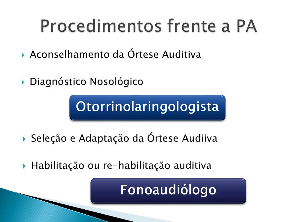  Aconselhamento da Órtese Auditiva  Diagnóstico Nosológico  Seleção e Adaptação da Órtese Audiiva  Habilitação ou re-habilitação auditiva Otorrino