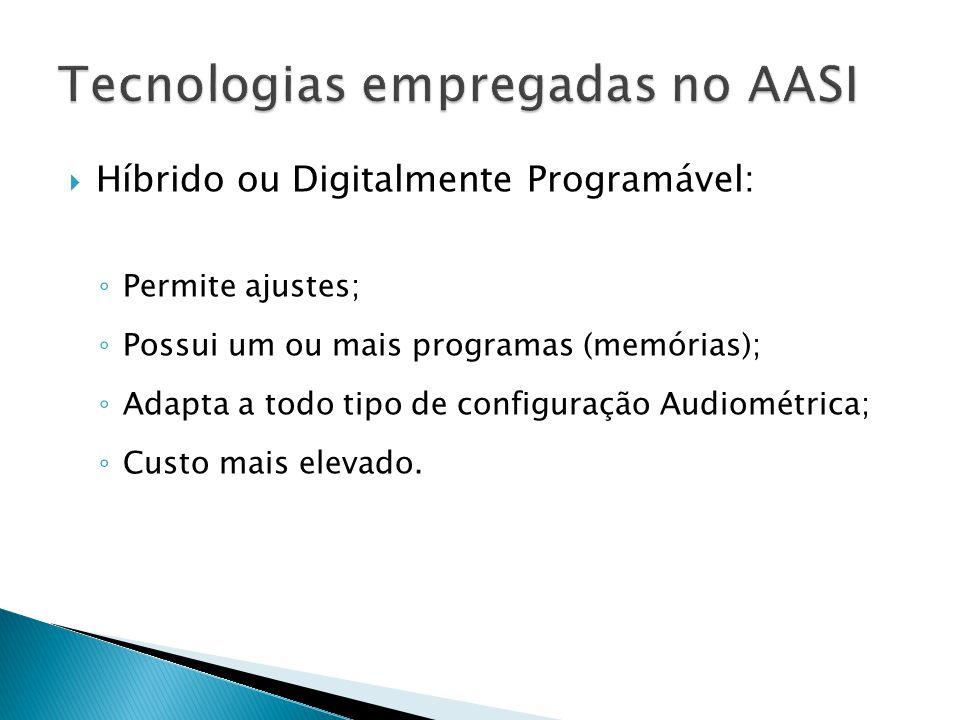 Híbrido ou Digitalmente Programável: ◦ Permite ajustes; ◦ Possui um ou mais programas (memórias); ◦ Adapta a todo tipo de configuração Audiométrica;
