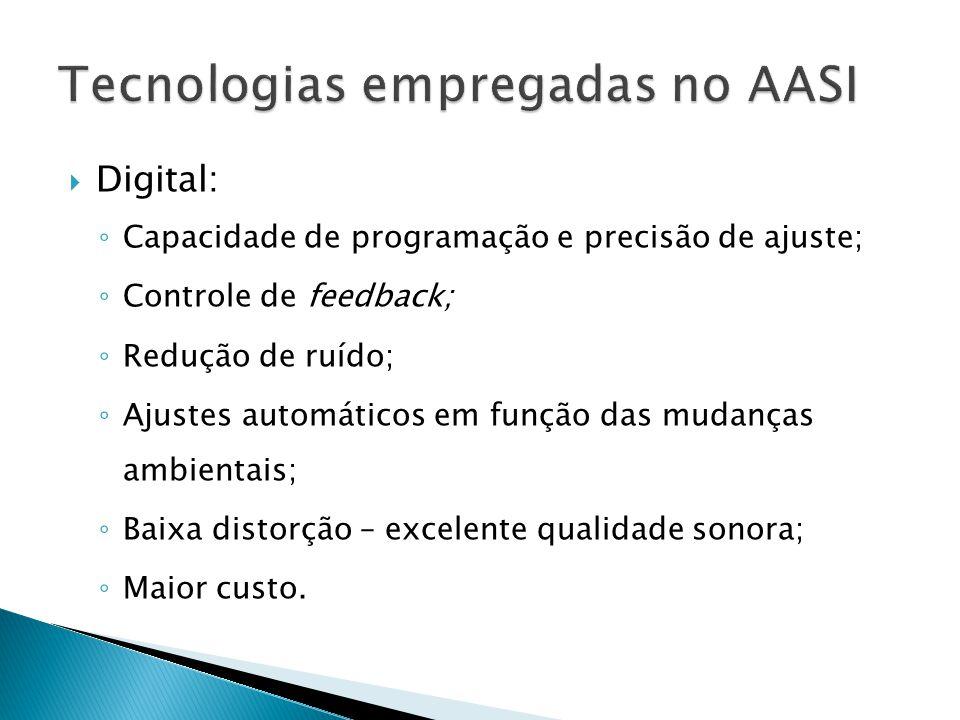  Digital: ◦ Capacidade de programação e precisão de ajuste; ◦ Controle de feedback; ◦ Redução de ruído; ◦ Ajustes automáticos em função das mudanças
