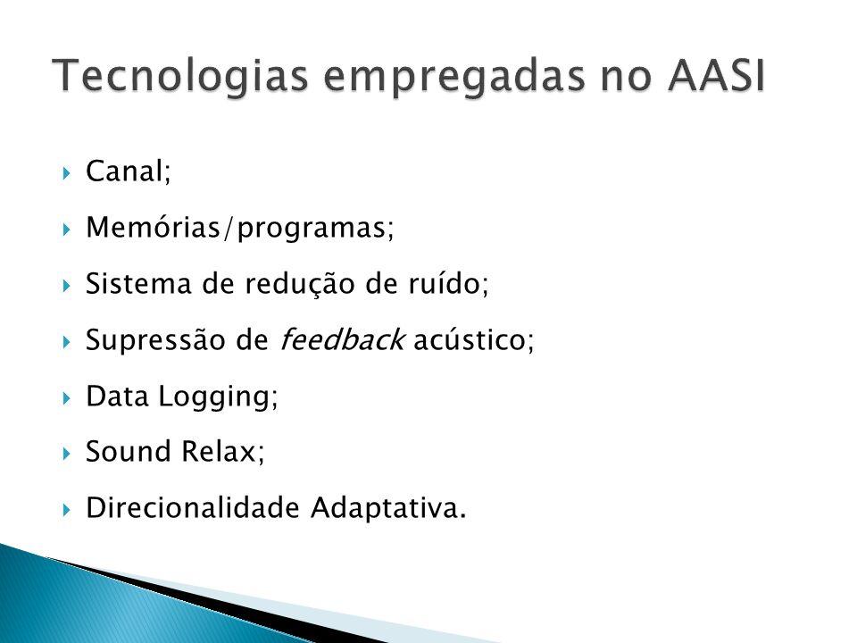  Canal;  Memórias/programas;  Sistema de redução de ruído;  Supressão de feedback acústico;  Data Logging;  Sound Relax;  Direcionalidade Adapt
