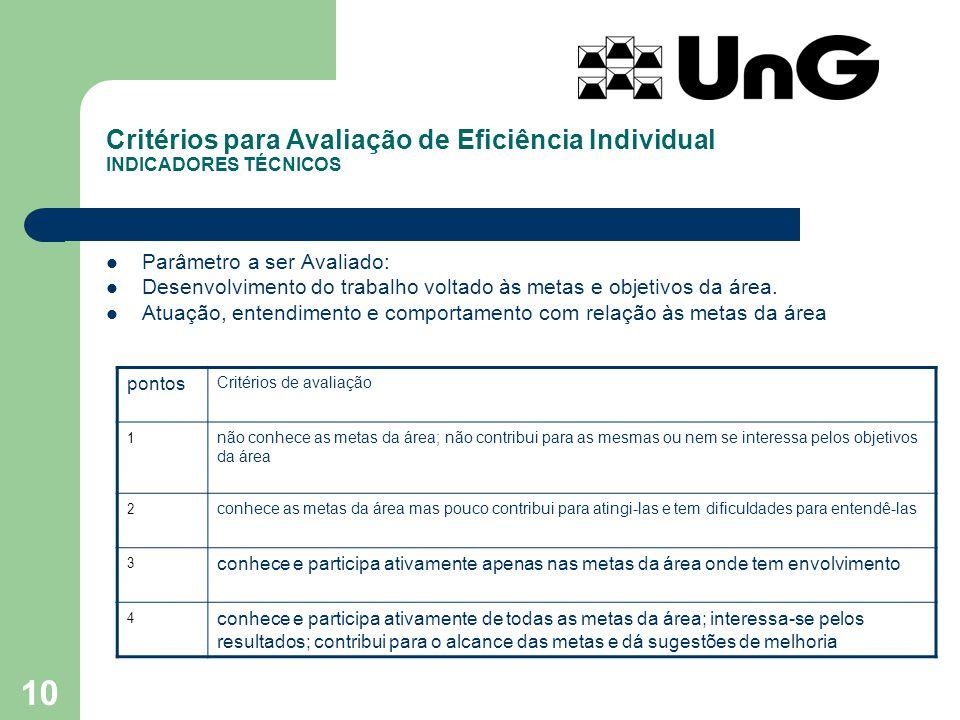 10 Critérios para Avaliação de Eficiência Individual INDICADORES TÉCNICOS Parâmetro a ser Avaliado: Desenvolvimento do trabalho voltado às metas e obj