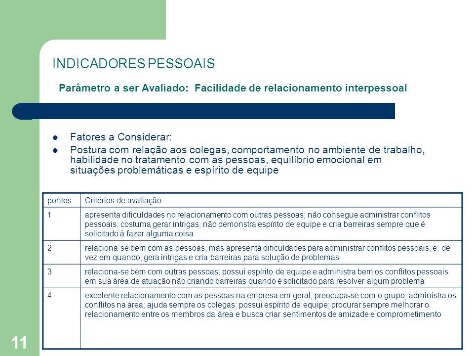 11 INDICADORES PESSOAIS Parâmetro a ser Avaliado:Facilidade de relacionamento interpessoal Fatores a Considerar: Postura com relação aos colegas, comp