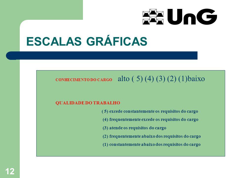 12 ESCALAS GRÁFICAS CONHECIMENTO DO CARGO alto ( 5) (4) (3) (2) (1)baixo QUALIDADE DO TRABALHO ( 5) excede constantemente os requisitos do cargo (4) f