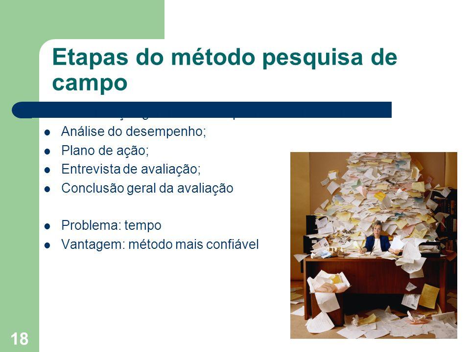 18 Etapas do método pesquisa de campo Classificação geral do desempenho do funcionário Análise do desempenho; Plano de ação; Entrevista de avaliação;