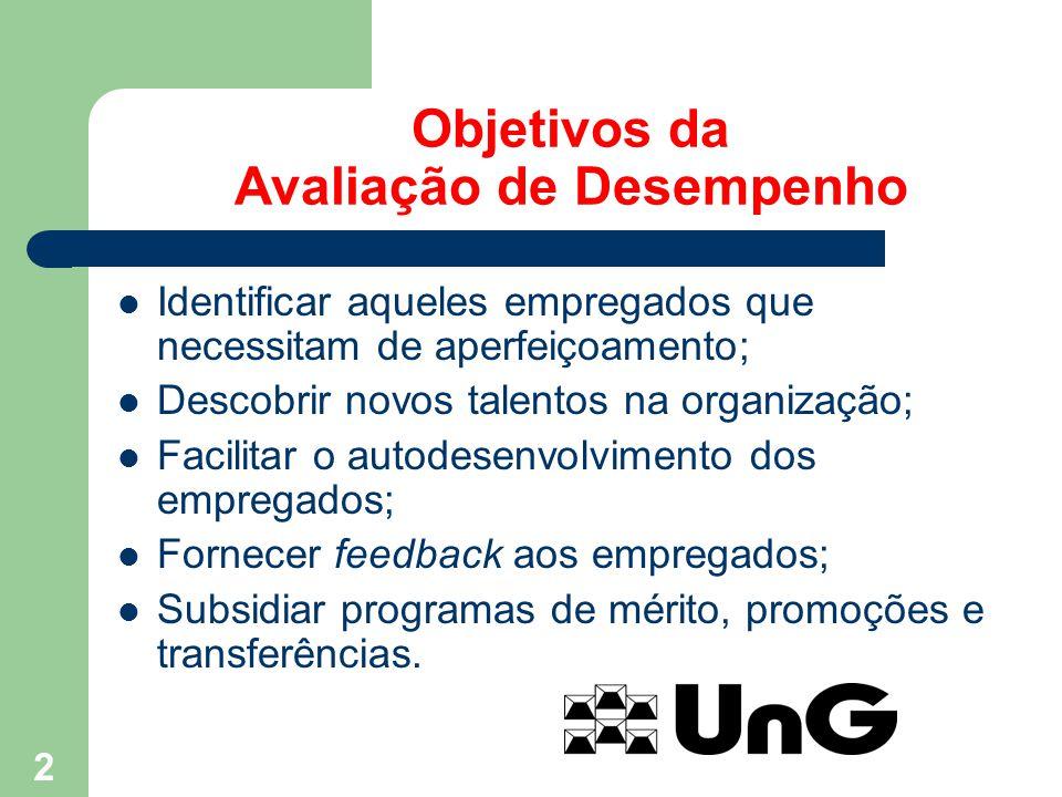 2 Objetivos da Avaliação de Desempenho Identificar aqueles empregados que necessitam de aperfeiçoamento; Descobrir novos talentos na organização; Faci