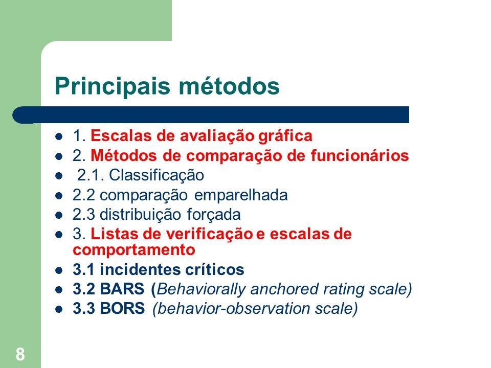 8 Principais métodos 1. Escalas de avaliação gráfica 2. Métodos de comparação de funcionários 2.1. Classificação 2.2 comparação emparelhada 2.3 distri