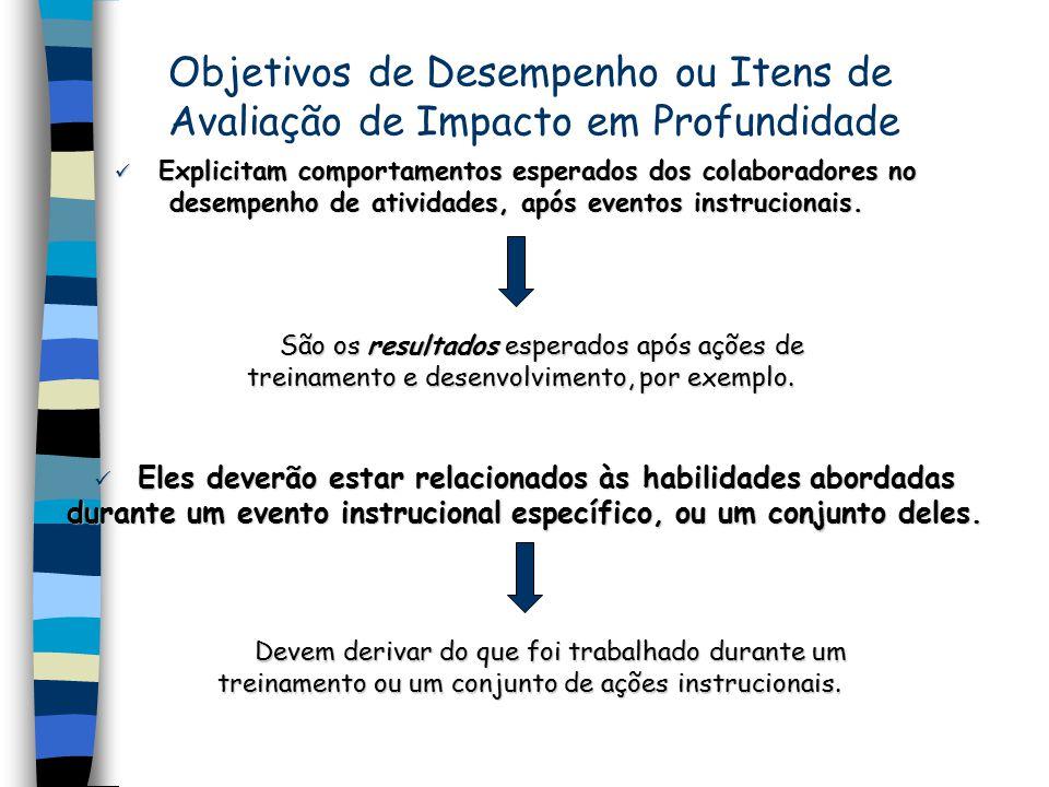 Objetivos de Desempenho ou Itens de Avaliação de Impacto em Profundidade Explicitam comportamentos esperados dos colaboradores no desempenho de atividades, após eventos instrucionais.