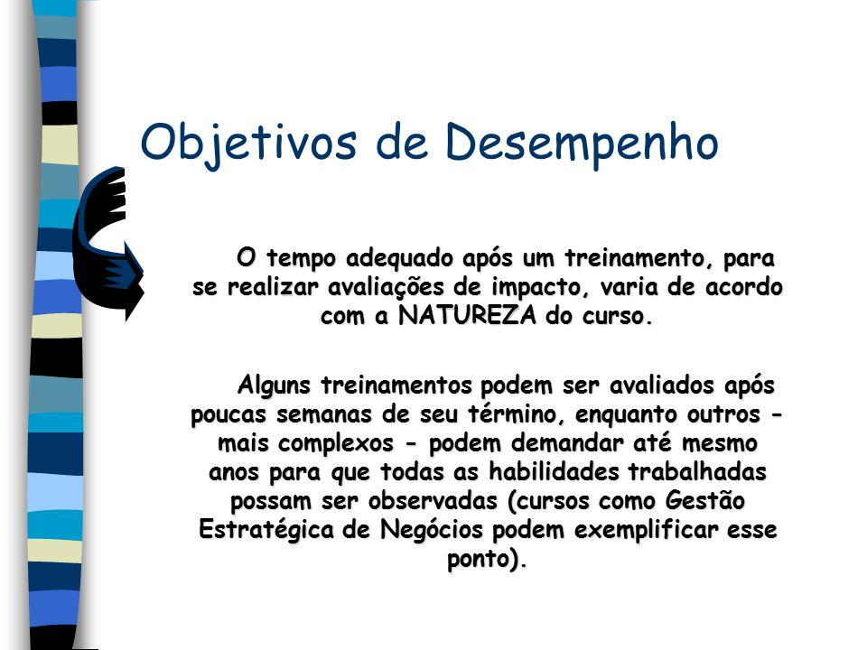 Objetivos de Desempenho X Objetivos Instrucionais CONDIÇÃO + VERBO + OBJETO DA AÇÃO + CRITÉRIO Desempenho Omitido qdo.