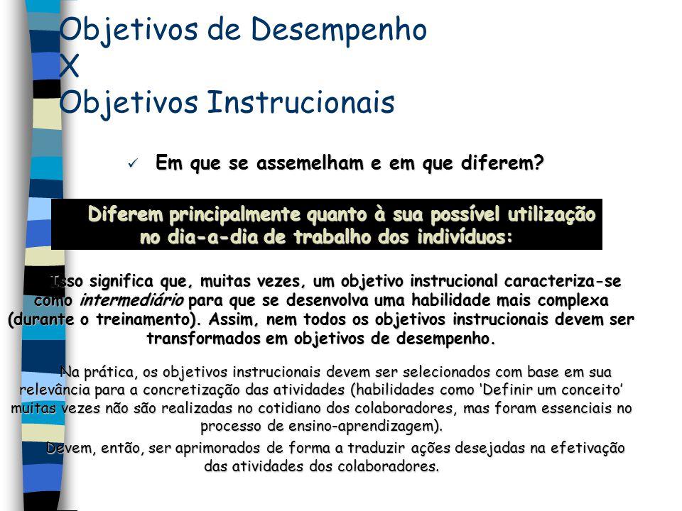 Objetivos de Desempenho X Objetivos Instrucionais Em que se assemelham e em que diferem.