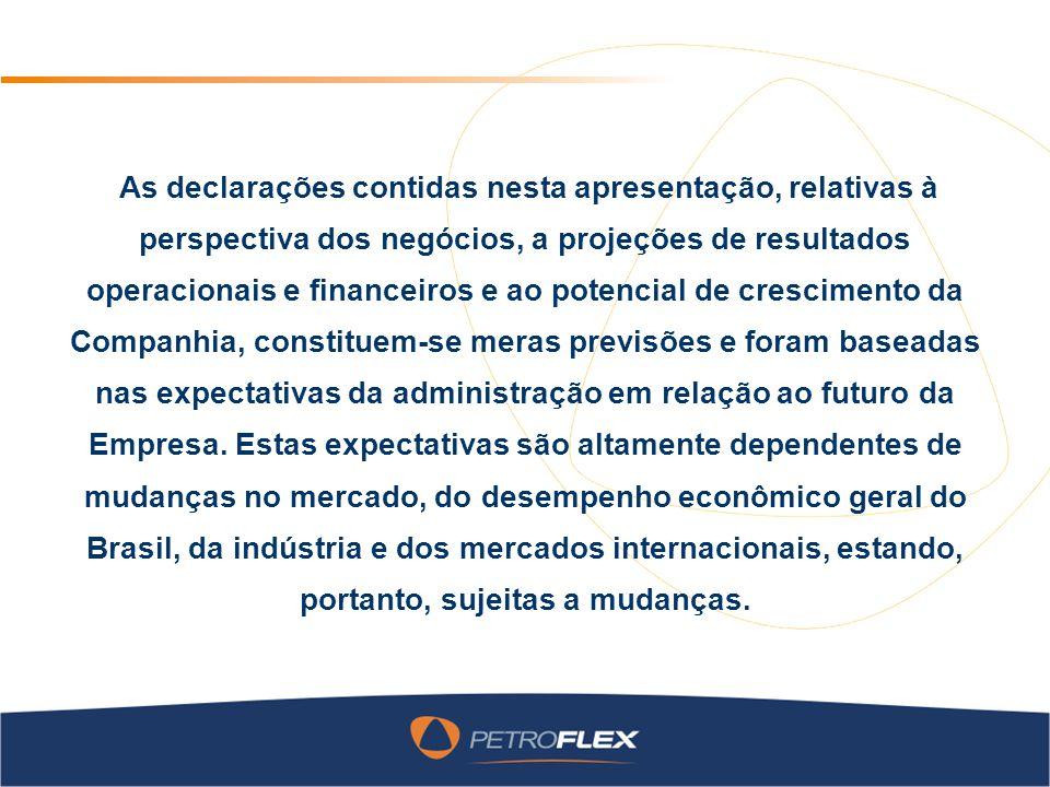Mercado - Consumo per capita em Kg/hab./ano Fonte: IISRP Worldwide Rubber Statistics Consumo no Brasil abaixo da média mundial, revelando potencial de crescimento.