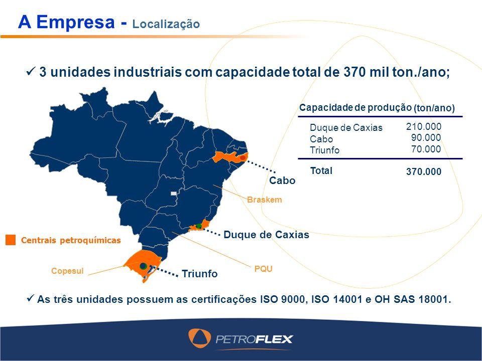 A Empresa - Localização Capacidade de produção Duque de Caxias 210.000 Cabo 90.000 Triunfo 70.000 370.000 Total (ton/ano) As três unidades possuem as