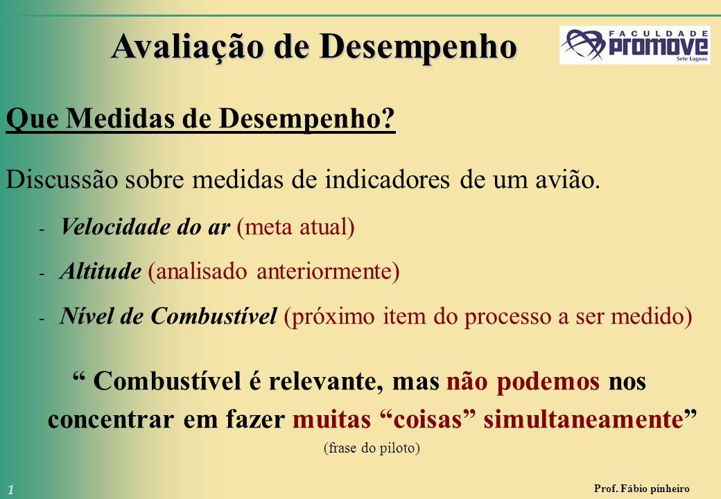 Prof. Fábio pinheiro 1 Avaliação de Desempenho Que Medidas de Desempenho? Discussão sobre medidas de indicadores de um avião. - Velocidade do ar (meta