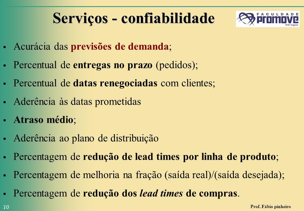 Prof. Fábio pinheiro 10 Serviços - confiabilidade  Acurácia das previsões de demanda;  Percentual de entregas no prazo (pedidos);  Percentual de da