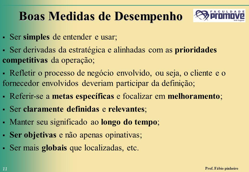 Prof. Fábio pinheiro 11 Boas Medidas de Desempenho  Ser simples de entender e usar;  Ser derivadas da estratégica e alinhadas com as prioridades com