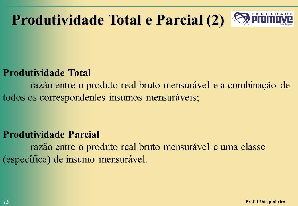 Prof. Fábio pinheiro 13 Produtividade Total e Parcial (2) Produtividade Total razão entre o produto real bruto mensurável e a combinação de todos os c