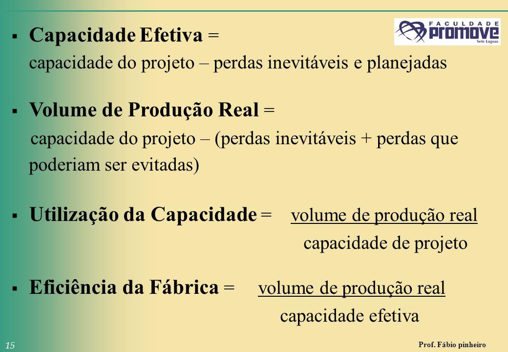 Prof. Fábio pinheiro 15  Capacidade Efetiva = capacidade do projeto – perdas inevitáveis e planejadas  Volume de Produção Real = capacidade do proje