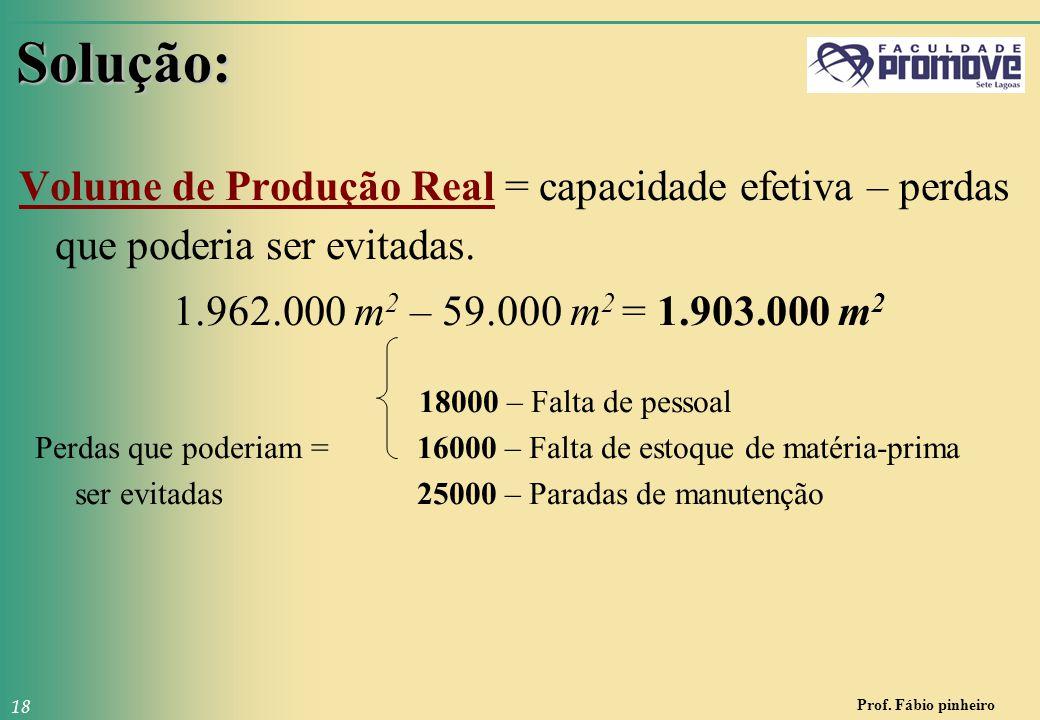 Prof. Fábio pinheiro 18 Solução: Volume de Produção Real = capacidade efetiva – perdas que poderia ser evitadas. 1.962.000 m 2 – 59.000 m 2 = 1.903.00