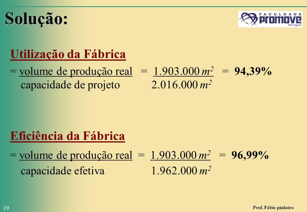 Prof. Fábio pinheiro 19 Solução: Utilização da Fábrica = volume de produção real = 1.903.000 m 2 = 94,39% capacidade de projeto 2.016.000 m 2 Eficiênc