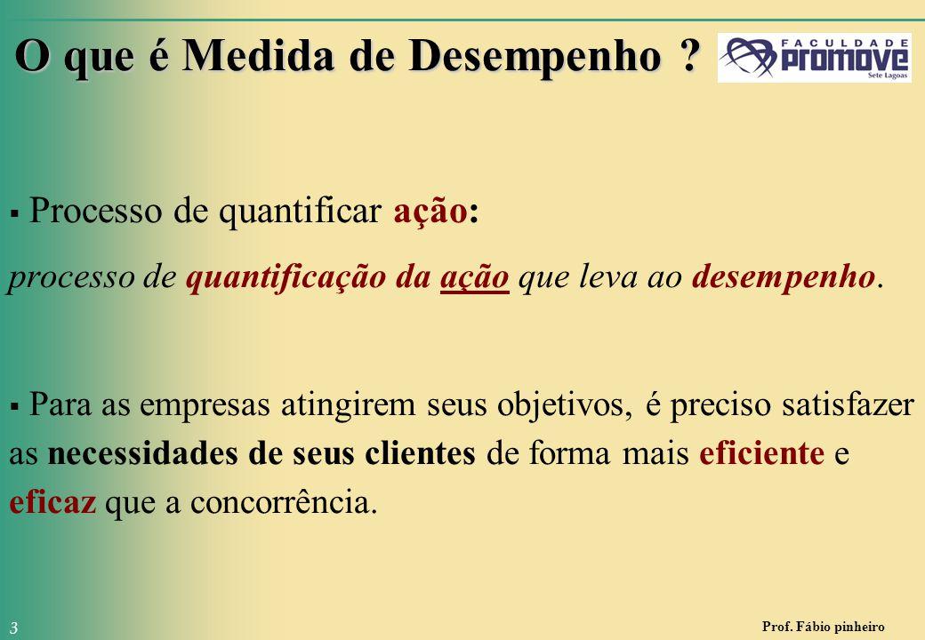 Prof. Fábio pinheiro 3 O que é Medida de Desempenho ?  Processo de quantificar ação: processo de quantificação da ação que leva ao desempenho.  Para