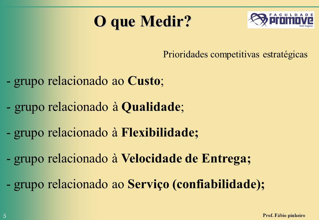 Prof. Fábio pinheiro 5 O que Medir? Prioridades competitivas estratégicas - grupo relacionado ao Custo; - grupo relacionado à Qualidade; - grupo relac