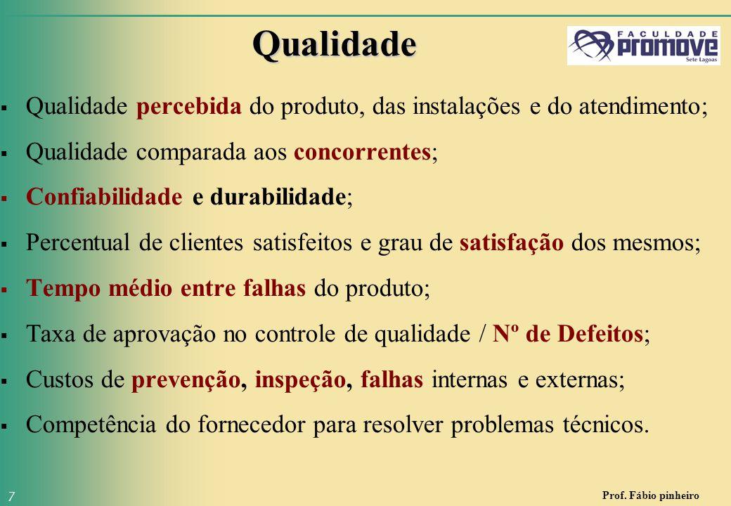 Prof. Fábio pinheiro 7 Qualidade  Qualidade percebida do produto, das instalações e do atendimento;  Qualidade comparada aos concorrentes;  Confiab