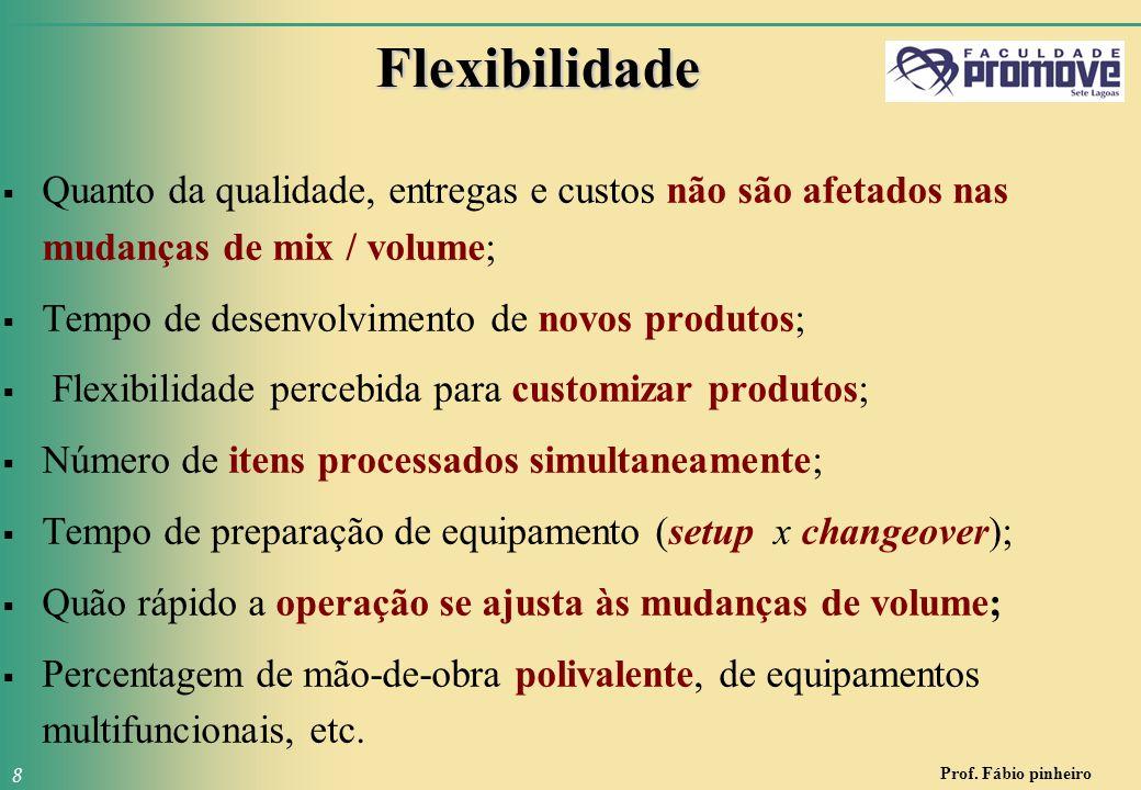 Prof. Fábio pinheiro 8 Flexibilidade  Quanto da qualidade, entregas e custos não são afetados nas mudanças de mix / volume;  Tempo de desenvolviment