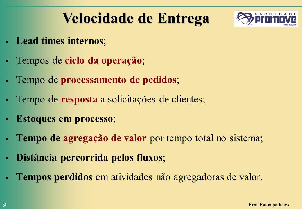 Prof. Fábio pinheiro 9 Velocidade de Entrega  Lead times internos;  Tempos de ciclo da operação;  Tempo de processamento de pedidos;  Tempo de res