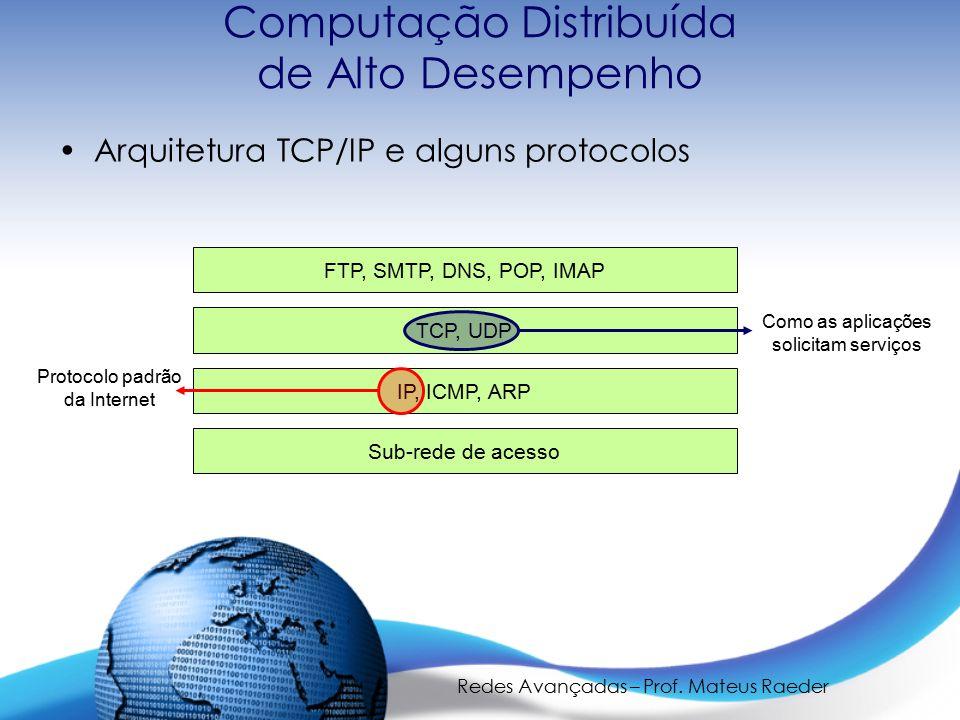 Redes Avançadas – Prof. Mateus Raeder Computação Distribuída de Alto Desempenho Arquitetura TCP/IP e alguns protocolos FTP, SMTP, DNS, POP, IMAP TCP,