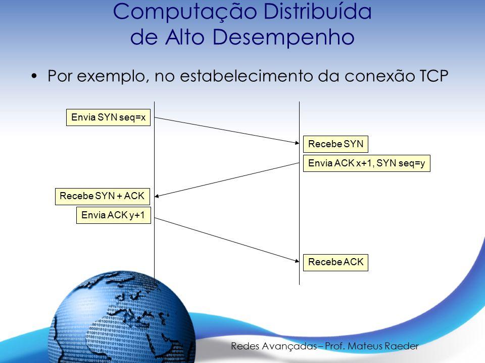Redes Avançadas – Prof. Mateus Raeder Computação Distribuída de Alto Desempenho Por exemplo, no estabelecimento da conexão TCP Envia SYN seq=x Recebe