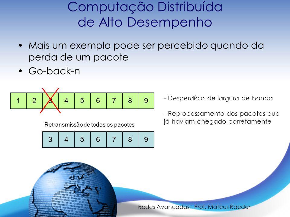 Redes Avançadas – Prof. Mateus Raeder Computação Distribuída de Alto Desempenho Mais um exemplo pode ser percebido quando da perda de um pacote Go-bac