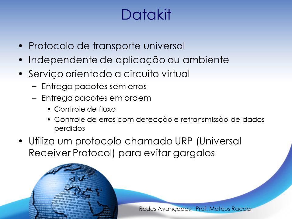 Redes Avançadas – Prof. Mateus Raeder Datakit Protocolo de transporte universal Independente de aplicação ou ambiente Serviço orientado a circuito vir