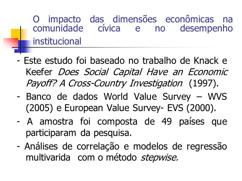 O impacto das dimensões econômicas na comunidade cívica e no desempenho institucional - Este estudo foi baseado no trabalho de Knack e Keefer Does Soc