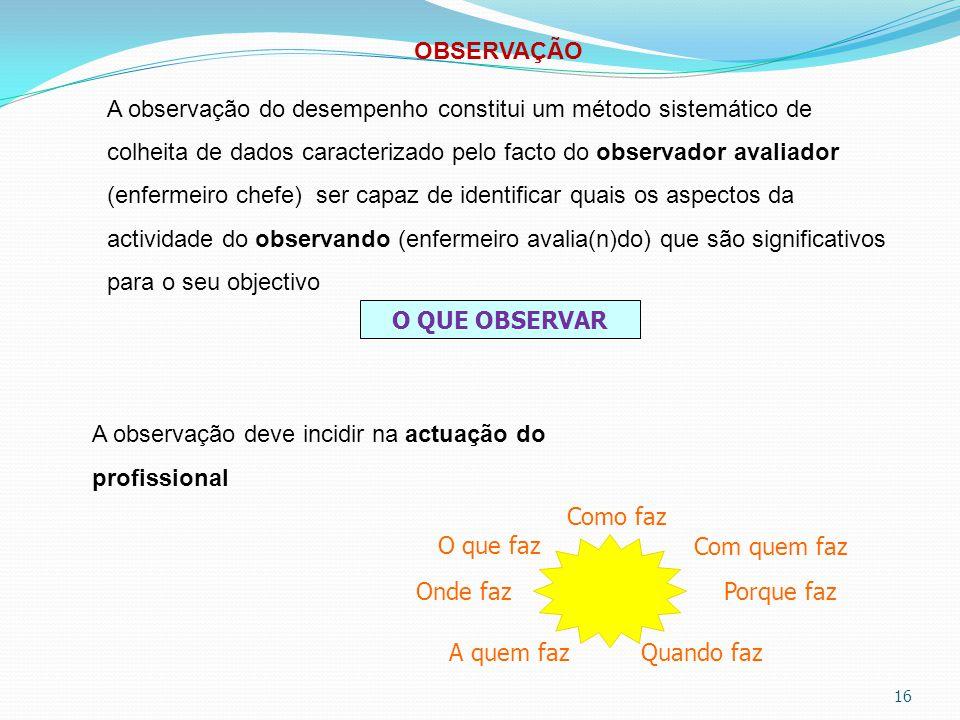 16 OBSERVAÇÃO A observação do desempenho constitui um método sistemático de colheita de dados caracterizado pelo facto do observador avaliador (enferm
