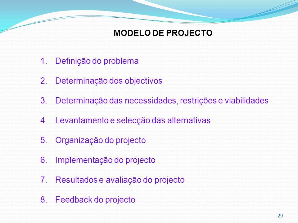 29 MODELO DE PROJECTO 1.Definição do problema 2.Determinação dos objectivos 3.Determinação das necessidades, restrições e viabilidades 4.Levantamento