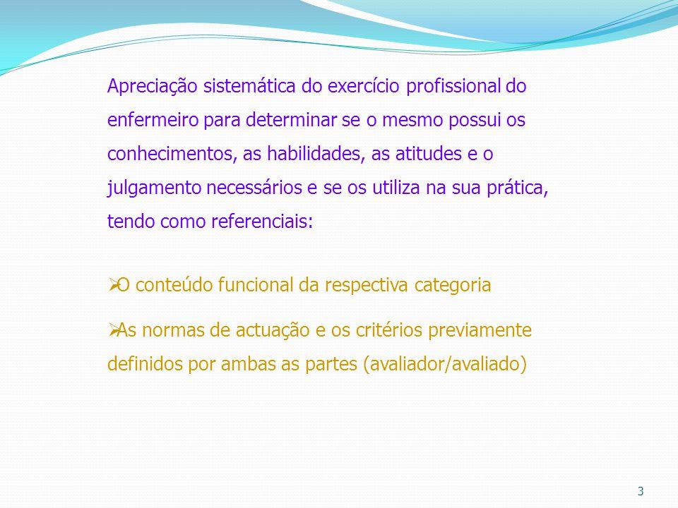 3 Apreciação sistemática do exercício profissional do enfermeiro para determinar se o mesmo possui os conhecimentos, as habilidades, as atitudes e o j