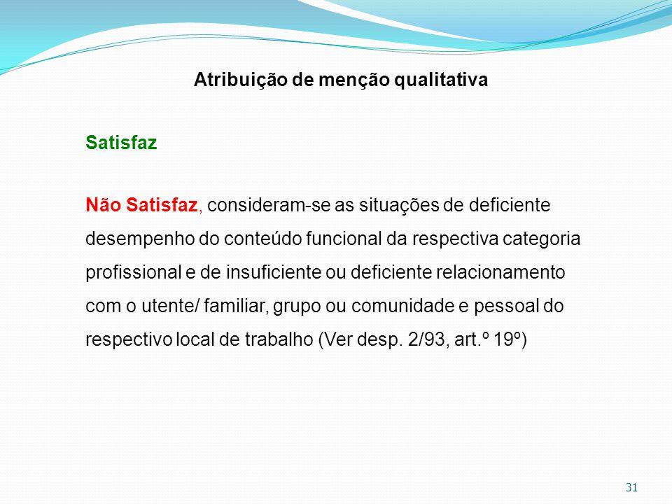 31 Atribuição de menção qualitativa Satisfaz Não Satisfaz, consideram-se as situações de deficiente desempenho do conteúdo funcional da respectiva cat